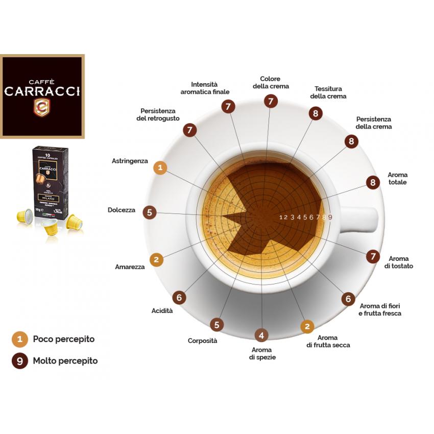100 Coffee Capsules Compatible With Nespresso® Carracci 100% Arabica MILANO - details