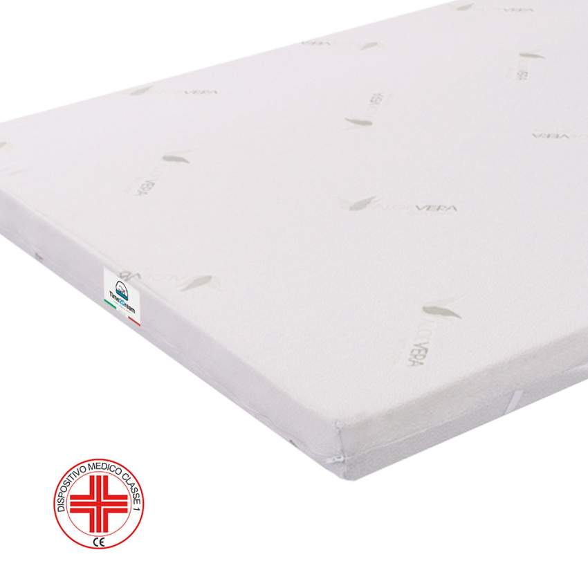 Foam Mattress Topper.Mattress Toppers Protectors Home Furniture Diy 100 Memory